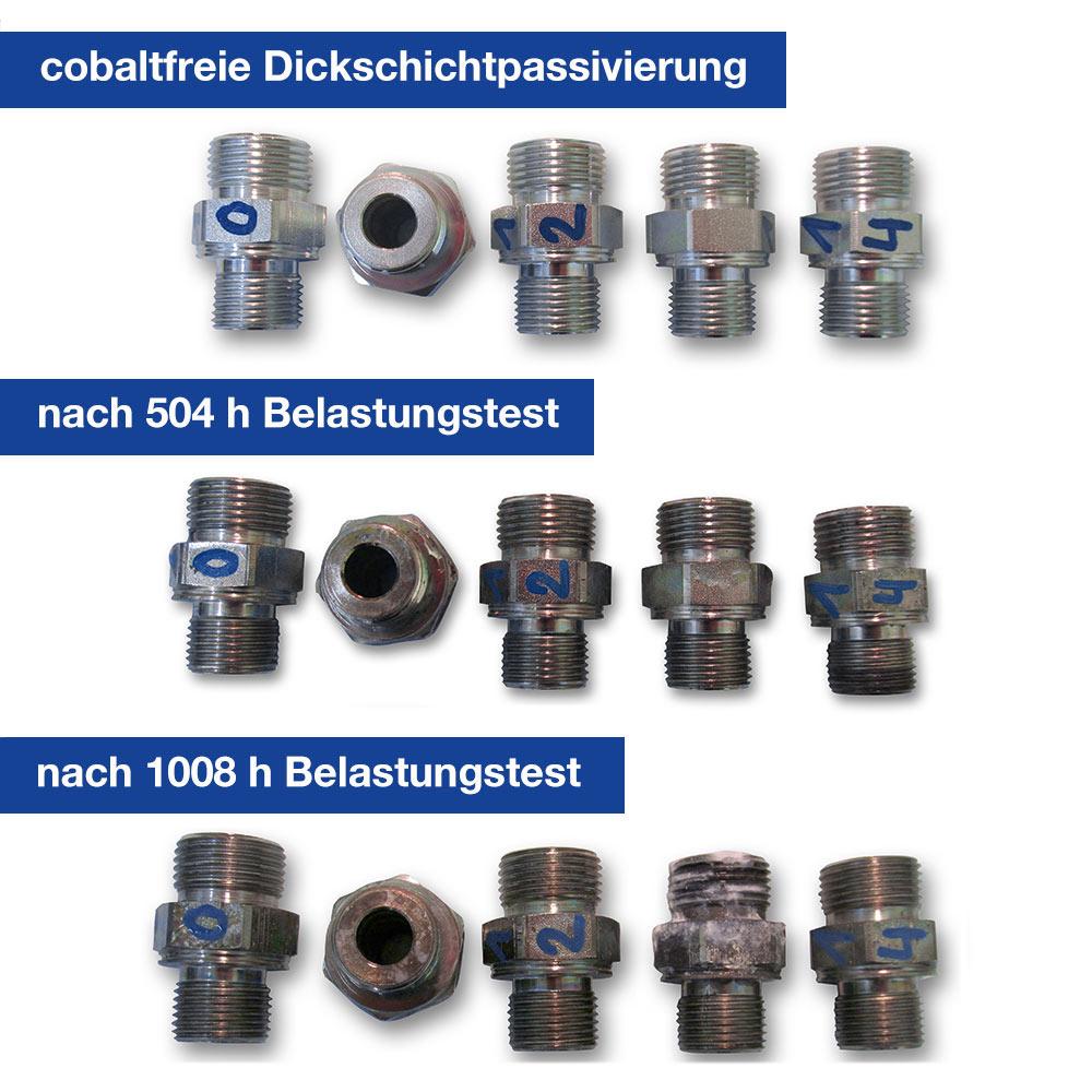 cobaltfrei beschichtete Schrauben