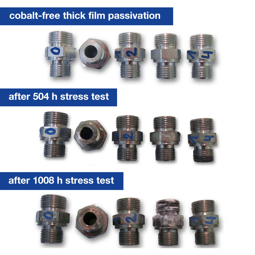 Cobalt-free Coating for your Components