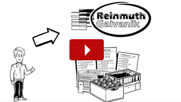 Reinmuth Video